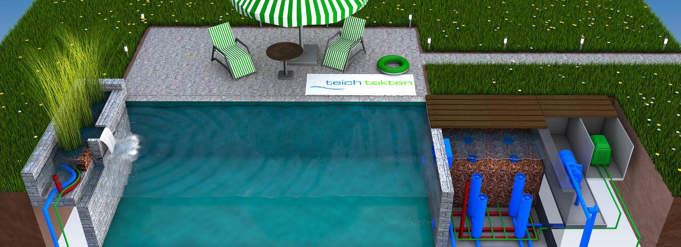 Produkte und Konzepte für Wassergartenprojekte